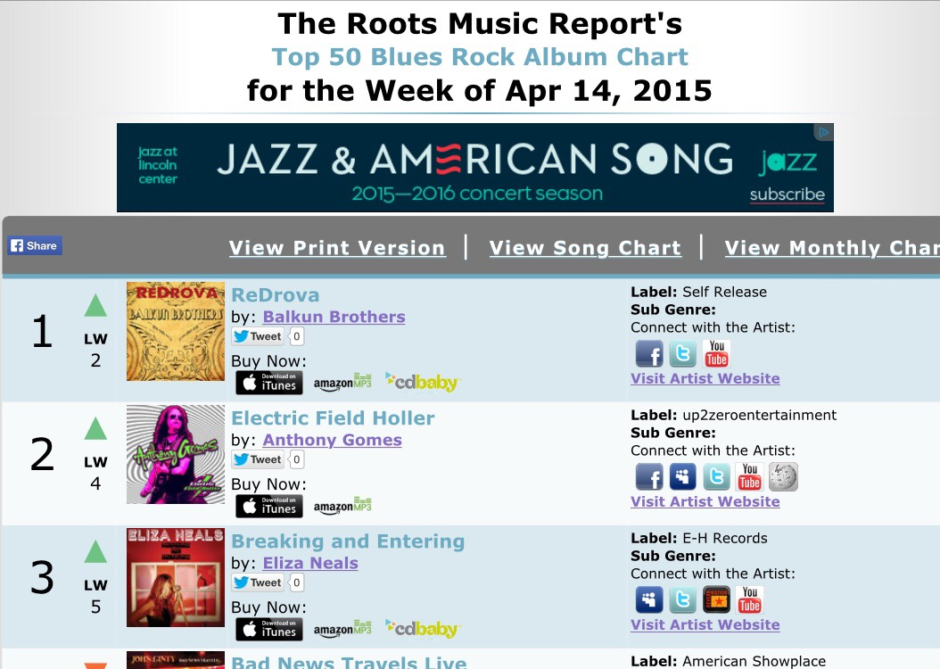 Eliza Neals ⋆ Charting #1 Amazon Downloads and #3 Roots